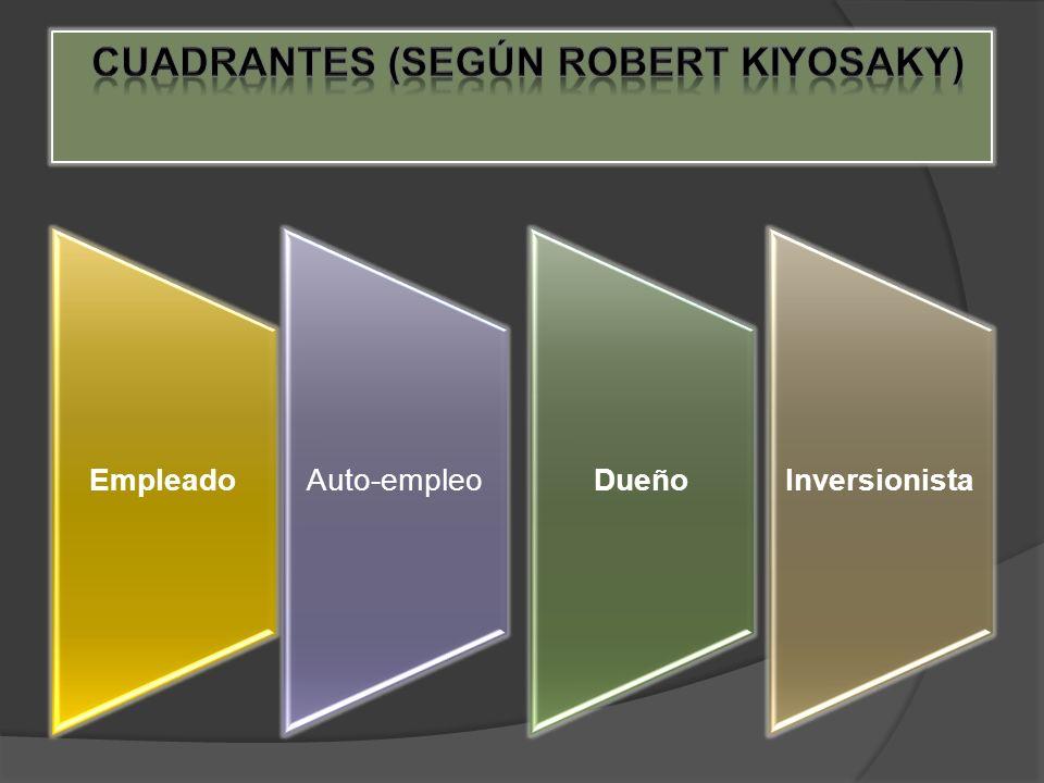 EmpleadoAuto-empleoDueño Inversionista