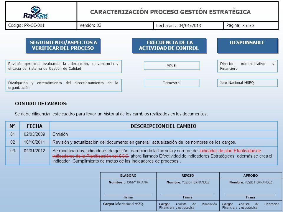C ó digo: PR-GE-001Versi ó n: 03Fecha act.: 04/01/2013P á gina: CARACTERIZACIÓN PROCESO GESTIÓN ESTRATÉGICA CONTROL DE CAMBIOS: Se debe diligenciar es