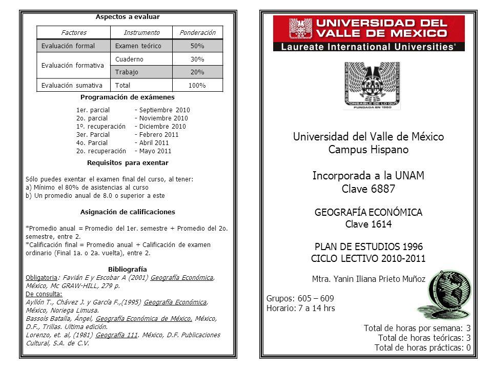 Universidad del Valle de México Campus Hispano Incorporada a la UNAM Clave 6887 GEOGRAFÍA ECONÓMICA Clave 1614 PLAN DE ESTUDIOS 1996 CICLO LECTIVO 201