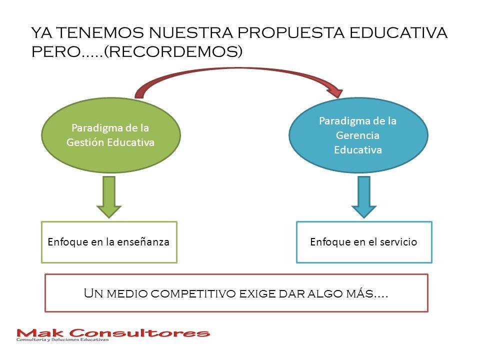 Paradigma de la Gestión Educativa Paradigma de la Gerencia Educativa YA TENEMOS NUESTRA PROPUESTA EDUCATIVA PERO…..(RECORDEMOS) Enfoque en la enseñanz
