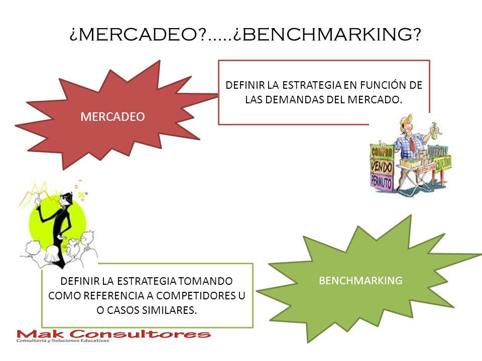 ¿MERCADEO?.....¿BENCHMARKING? MERCADEO BENCHMARKING DEFINIR LA ESTRATEGIA EN FUNCIÓN DE LAS DEMANDAS DEL MERCADO. DEFINIR LA ESTRATEGIA TOMANDO COMO R