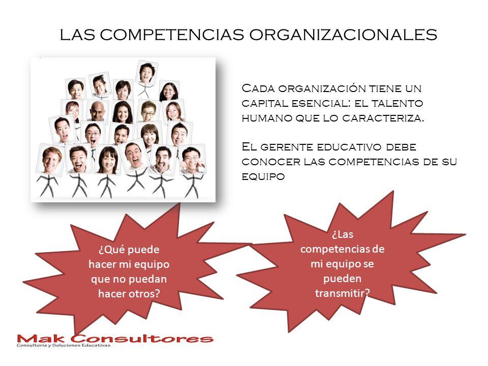 LAS COMPETENCIAS ORGANIZACIONALES ¿Qué puede hacer mi equipo que no puedan hacer otros? Cada organización tiene un capital esencial: el talento humano