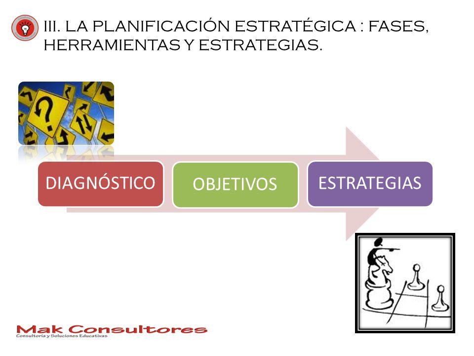 III. LA PLANIFICACIÓN ESTRATÉGICA : FASES, HERRAMIENTAS Y ESTRATEGIAS. DIAGNÓSTICOOBJETIVOSESTRATEGIAS