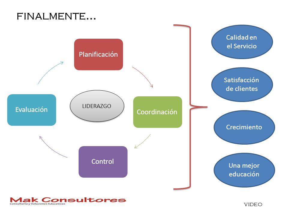 PlanificaciónCoordinaciónControlEvaluación LIDERAZGO Calidad en el Servicio Satisfacción de clientes Crecimiento Una mejor educación video FINALMENTE