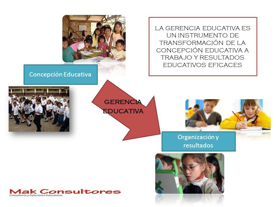 Concepción Educativa Organización y resultados gerencia educativa LA GERENCIA EDUCATIVA ES UN INSTRUMENTO DE TRANSFORMACIÓN DE LA CONCEPCIÓN EDUCATIVA
