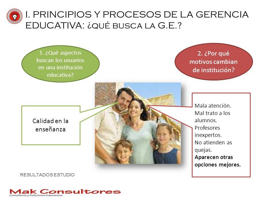 I. PRINCIPIOS Y PROCESOS DE LA GERENCIA EDUCATIVA: ¿qué busca la G.E.? 1. ¿Qué aspectos buscan los usuarios en una institución educativa? 2. ¿Por qué