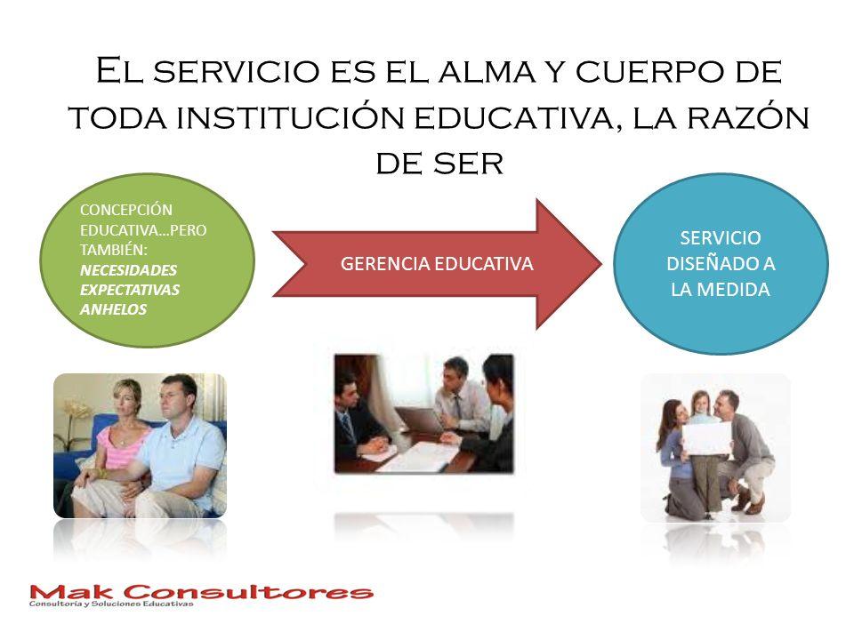 El servicio es el alma y cuerpo de toda institución educativa, la razón de ser CONCEPCIÓN EDUCATIVA…PERO TAMBIÉN: NECESIDADES EXPECTATIVAS ANHELOS SER