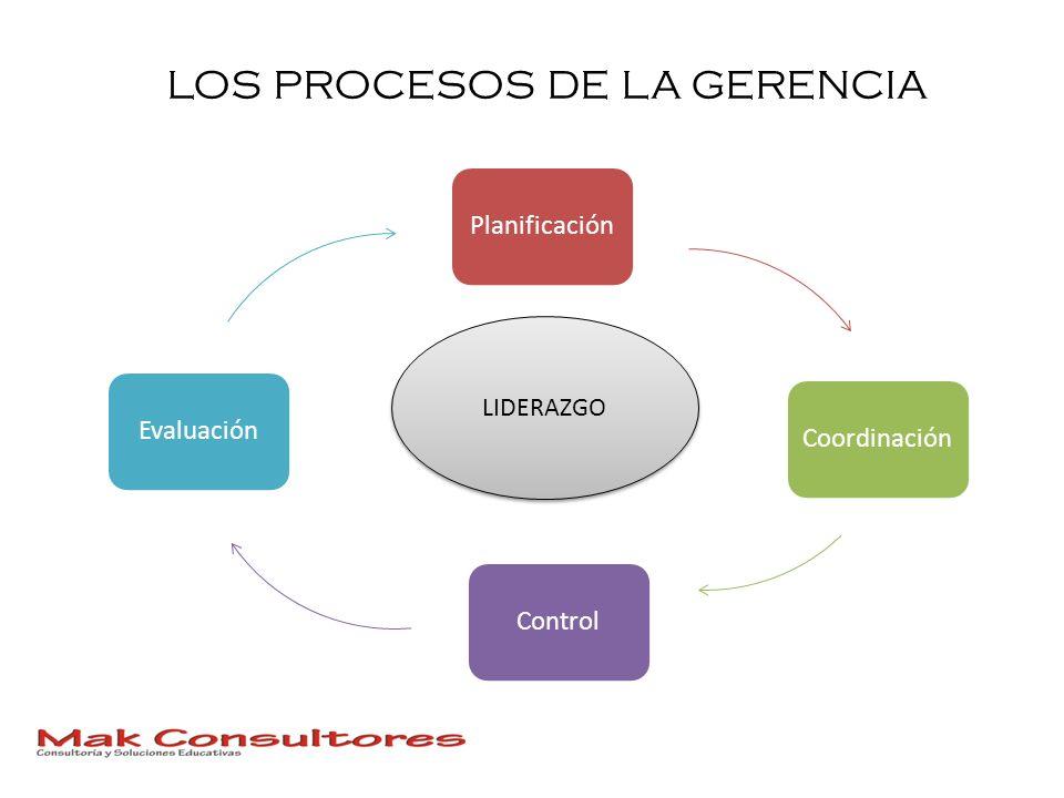 PlanificaciónCoordinaciónControlEvaluación LIDERAZGO LOS PROCESOS DE LA GERENCIA