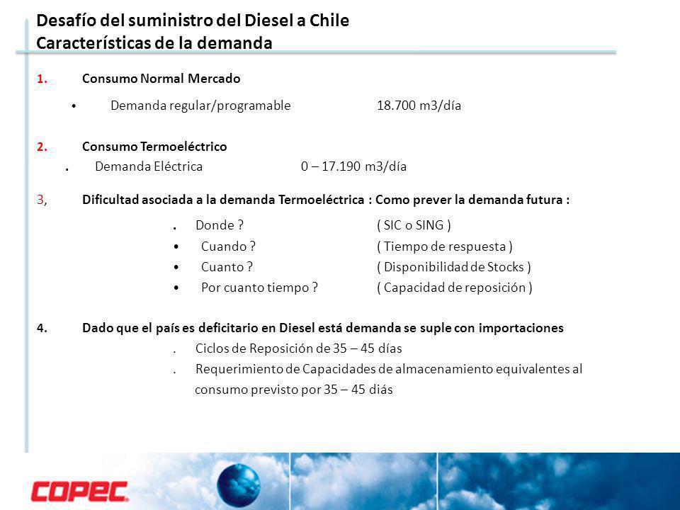 Desafío del suministro del Diesel a Chile Características de la demanda 1. Consumo Normal Mercado Demanda regular/programable 18.700 m3/día 2. Consumo