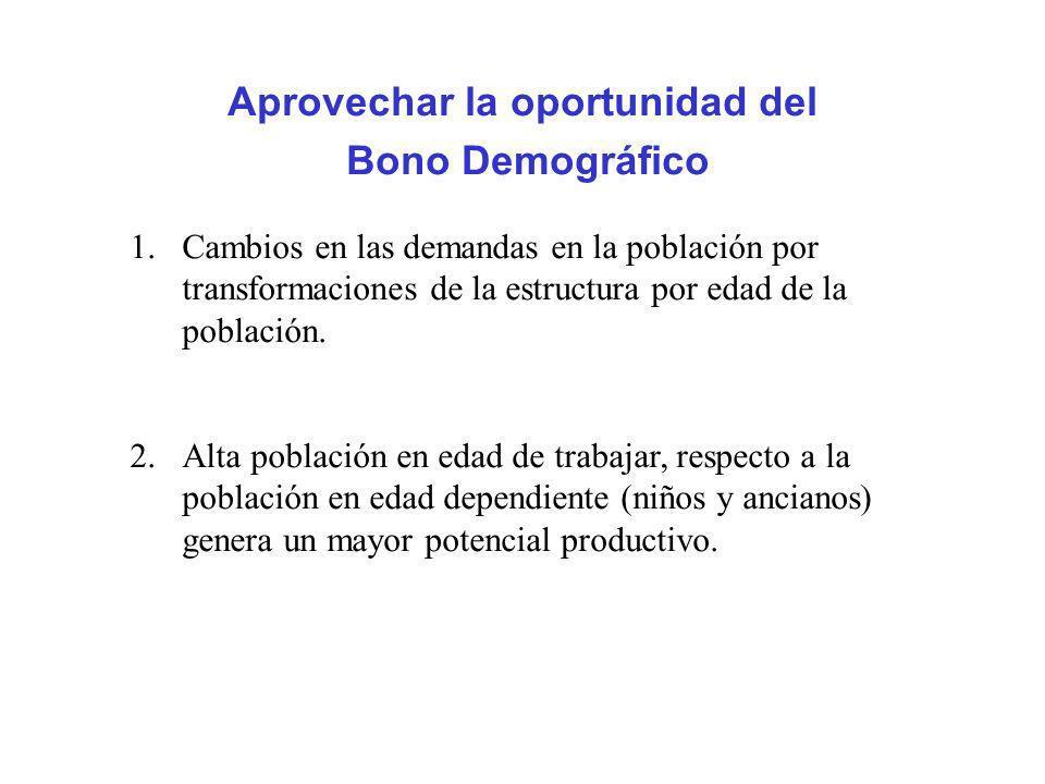 Aprovechar la oportunidad del Bono Demográfico 1.Cambios en las demandas en la población por transformaciones de la estructura por edad de la població