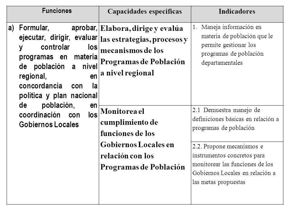 Funciones Capacidades especificasIndicadores a)Formular, aprobar, ejecutar, dirigir, evaluar y controlar los programas en materia de población a nivel