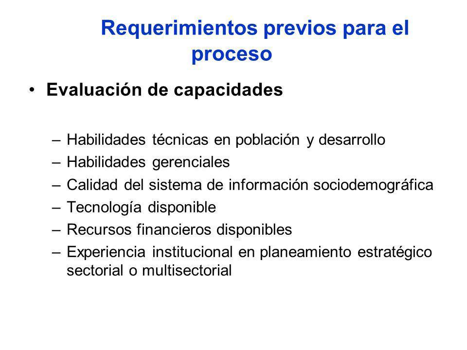 Requerimientos previos para el proceso Evaluación de capacidades –Habilidades técnicas en población y desarrollo –Habilidades gerenciales –Calidad del