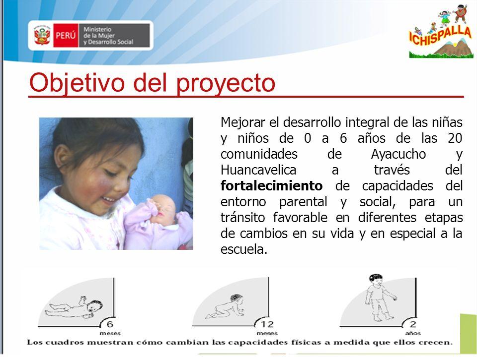 Objetivo del proyecto Mejorar el desarrollo integral de las niñas y niños de 0 a 6 años de las 20 comunidades de Ayacucho y Huancavelica a través del