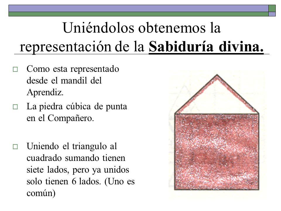 Uniéndolos obtenemos la representación de la Sabiduría divina. Como esta representado desde el mandil del Aprendiz. La piedra cúbica de punta en el Co