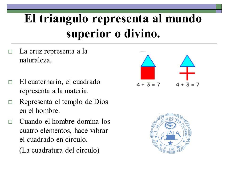 El triangulo representa al mundo superior o divino. La cruz representa a la naturaleza. El cuaternario, el cuadrado representa a la materia. Represent