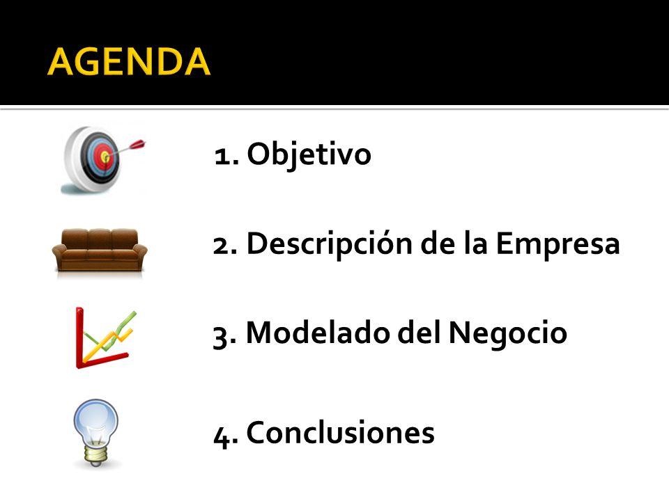 Proceso de producción de Centro de Entretenimiento 1.