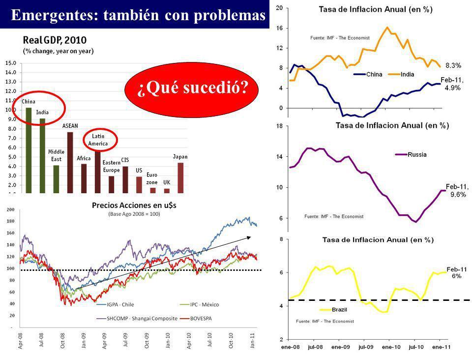 Emergentes: también con problemas Bajo Crecimiento Eco Avanzadas & Tasas Bajas Capitales buscan mejores rendimientos ¿Qué sucedió