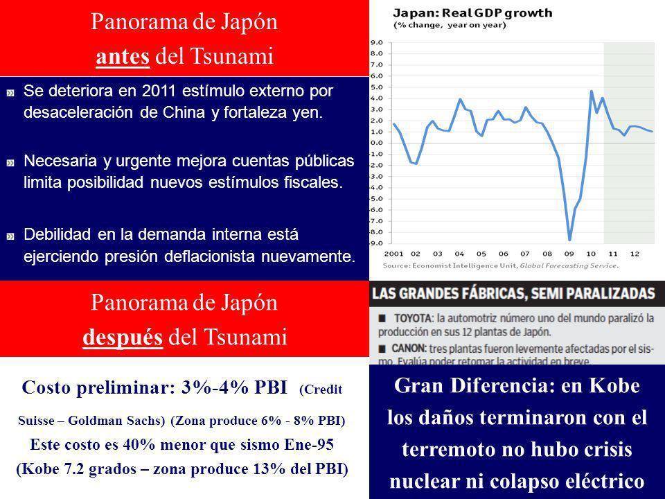 Se deteriora en 2011 estímulo externo por desaceleración de China y fortaleza yen.