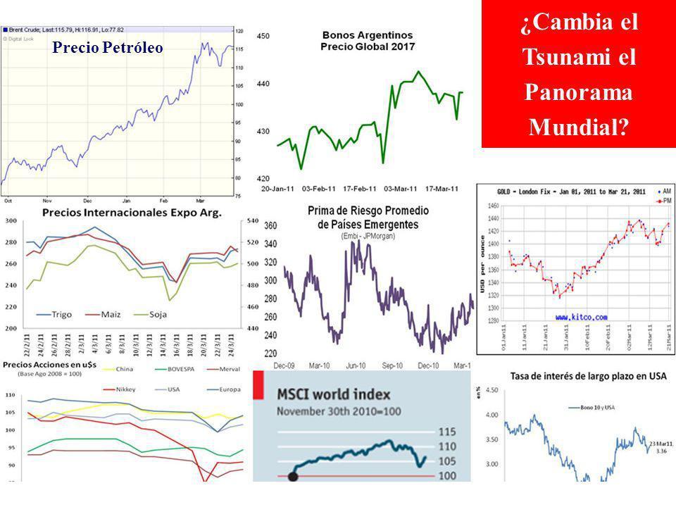 ¿Cambia el Tsunami el Panorama Mundial Precio Petróleo