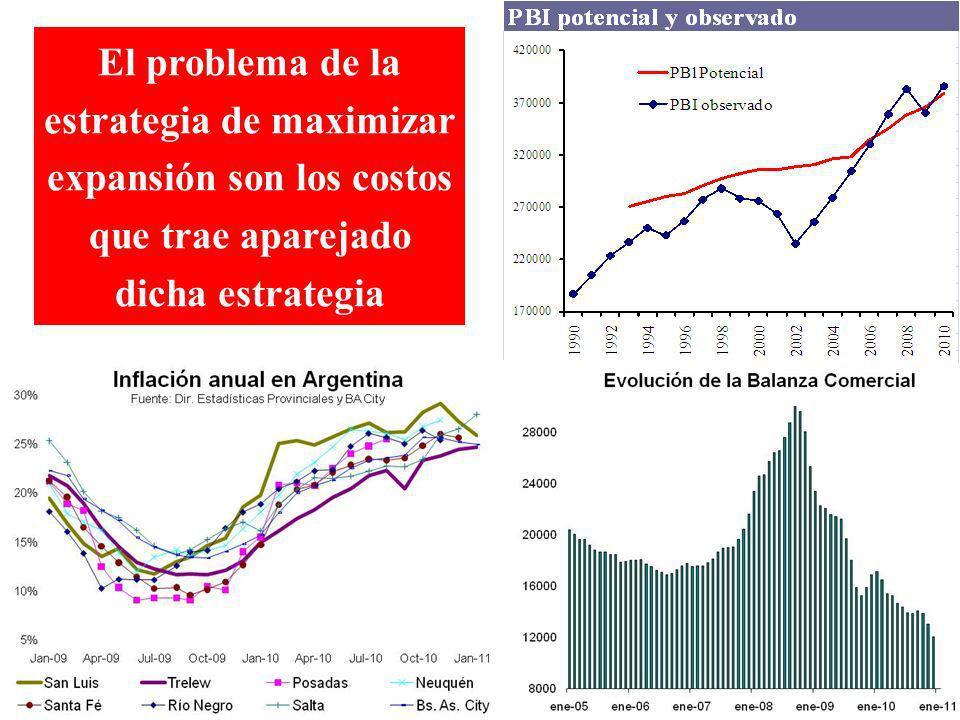 El problema de la estrategia de maximizar expansión son los costos que trae aparejado dicha estrategia