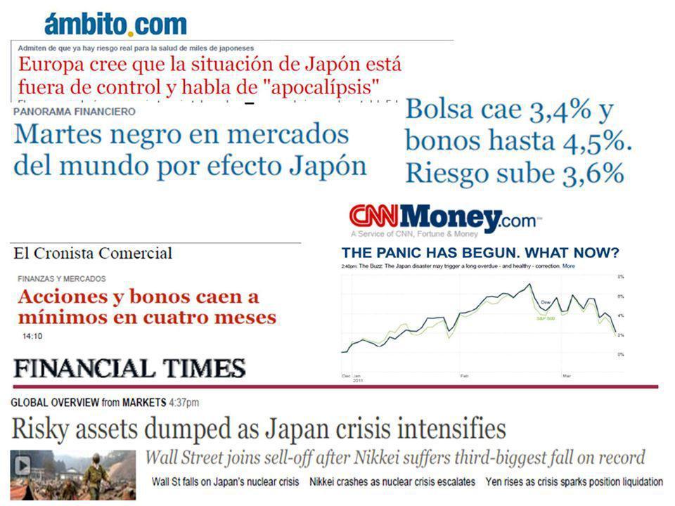 ¿Cómo está Argentina y cuáles son sus perspectivas.