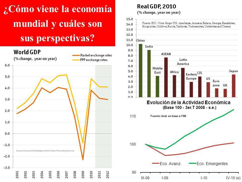 La recuperación fue más rápida y más fuerte en los Emergentes que en los países Avanzados ¿Cómo viene la economía mundial y cuáles son sus perspectivas.
