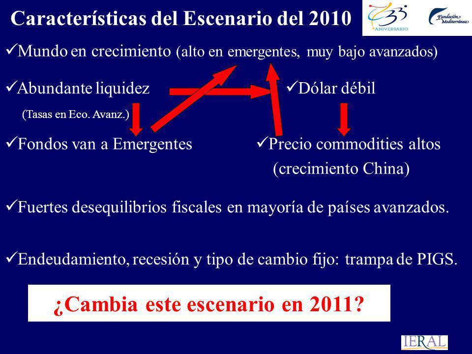 Características del Escenario del 2010 Mundo en crecimiento (alto en emergentes, muy bajo avanzados) Precio commodities altos (crecimiento China) Abundante liquidez (Tasas en Eco.