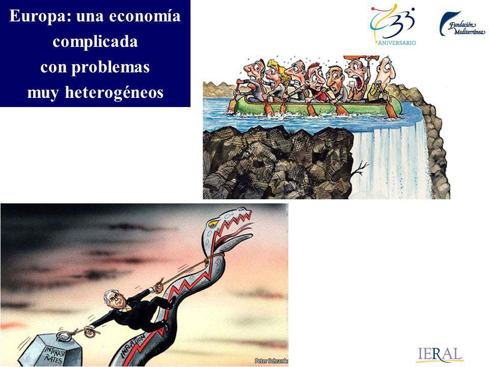 Europa: un promedio muy heterogéneo Fuente: The Economist, Jan 13 th 2011, Donts the bullet Fuente: The Economist, Feb 17 th 2011, Mervyns dilemma
