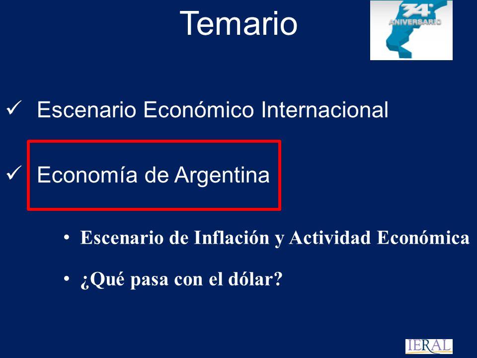 Temario Escenario Económico Internacional Economía de Argentina Escenario de Inflación y Actividad Económica ¿Qué pasa con el dólar