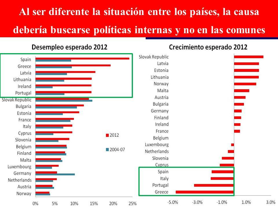 Al ser diferente la situación entre los países, la causa debería buscarse políticas internas y no en las comunes