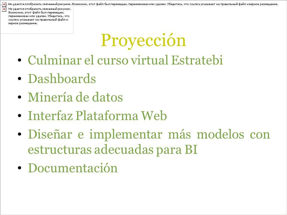 Proyección Culminar el curso virtual Estratebi Dashboards Minería de datos Interfaz Plataforma Web Diseñar e implementar más modelos con estructuras adecuadas para BI Documentación