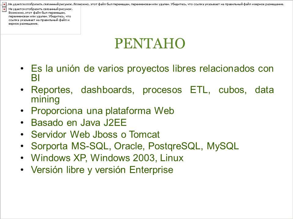 PENTAHO Es la unión de varios proyectos libres relacionados con BI Reportes, dashboards, procesos ETL, cubos, data mining Proporciona una plataforma Web Basado en Java J2EE Servidor Web Jboss o Tomcat Sorporta MS-SQL, Oracle, PostqreSQL, MySQL Windows XP, Windows 2003, Linux Versión libre y versión Enterprise
