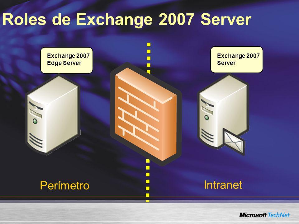 Roles de Exchange 2007 Server Perímetro Exchange 2007 Edge Server Intranet Exchange 2007 Server