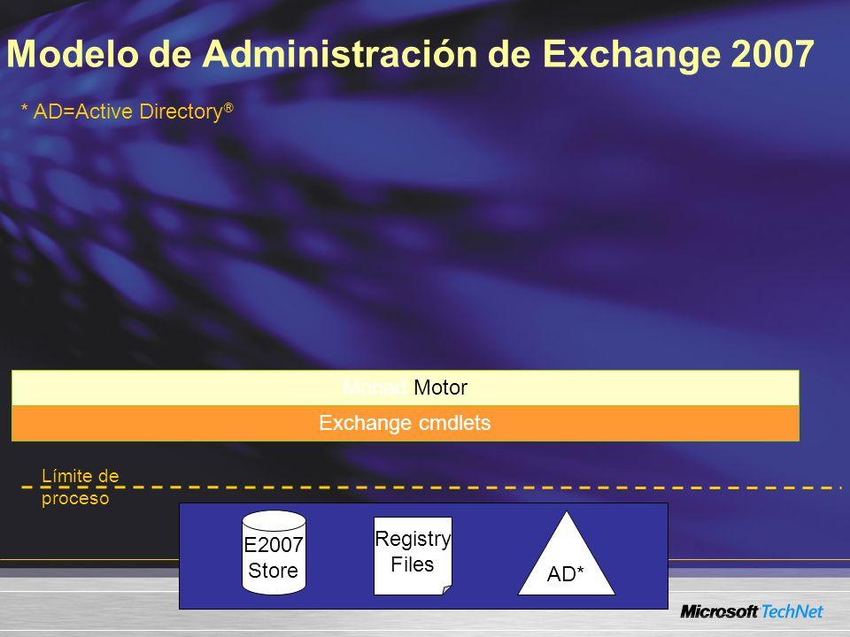 Monad Motor Exchange cmdlets AD* Registry Files E2007 Store Límite de proceso * AD=Active Directory ® Modelo de Administración de Exchange 2007