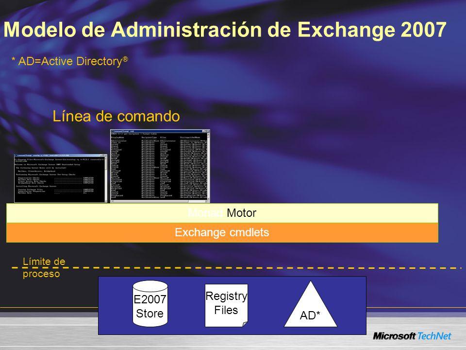 Monad Motor Exchange cmdlets AD* Registry Files E2007 Store Límite de proceso Línea de comando * AD=Active Directory ® Modelo de Administración de Exc