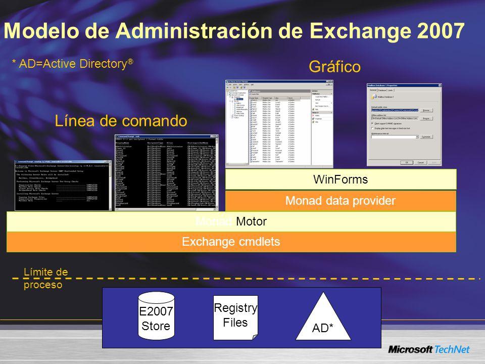 Monad Motor Exchange cmdlets AD* Registry Files E2007 Store Límite de proceso WinForms Monad data provider Línea de comando Gráfico * AD=Active Direct
