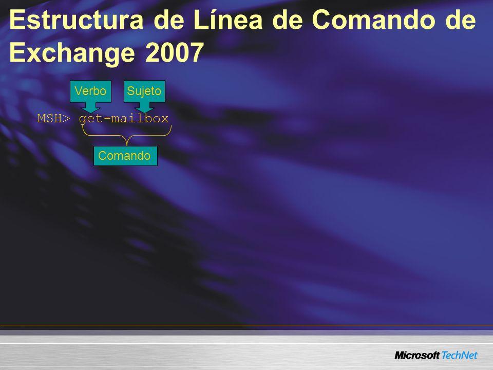 MSH> get-mailbox VerboSujeto Comando Estructura de Línea de Comando de Exchange 2007