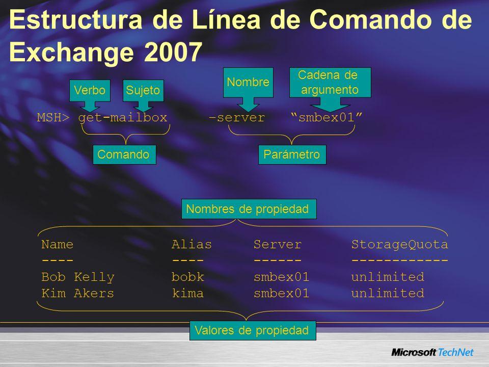 MSH> get-mailbox –server smbex01 Estructura de Línea de Comando de Exchange 2007 Nombres de propiedad Valores de propiedad Name Alias Server StorageQu