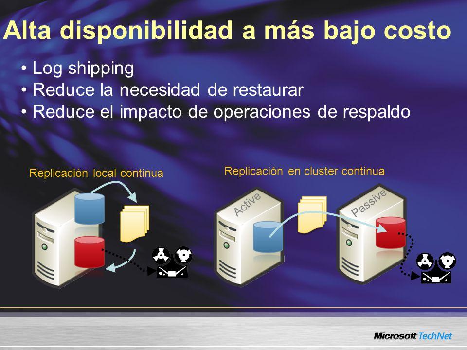 Alta disponibilidad a más bajo costo Active Passive Log shipping Reduce la necesidad de restaurar Reduce el impacto de operaciones de respaldo Replica