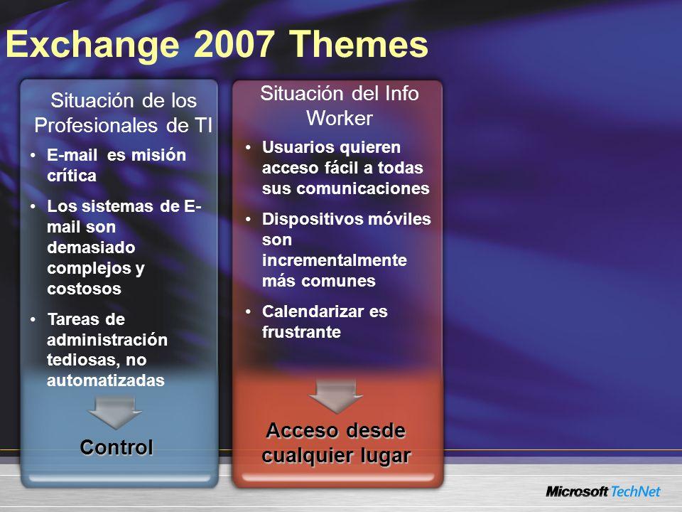 Exchange 2007 ThemesControl Acceso desde cualquier lugar Usuarios quieren acceso fácil a todas sus comunicaciones Dispositivos móviles son incremental