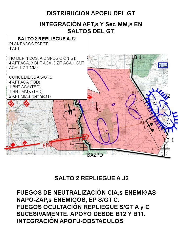 4392 413 4399 402 LB 1 BAZPD I J12 II J1 B11 B12 I I I J21 J23 J22 J2 II E1 ENY E2 ENY NRES SALTO 2 REPLIEGUE A J2 FUEGOS DE NEUTRALIZACIÓN CIA,s ENEM