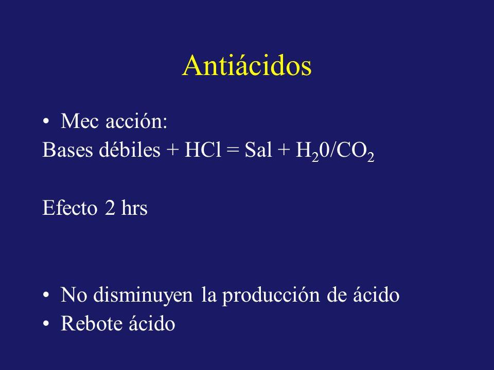 Antiácidos Mec acción: Bases débiles + HCl = Sal + H 2 0/CO 2 Efecto 2 hrs No disminuyen la producción de ácido Rebote ácido