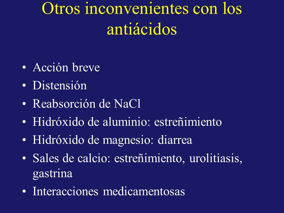 Otros inconvenientes con los antiácidos Acción breve Distensión Reabsorción de NaCl Hidróxido de aluminio: estreñimiento Hidróxido de magnesio: diarre