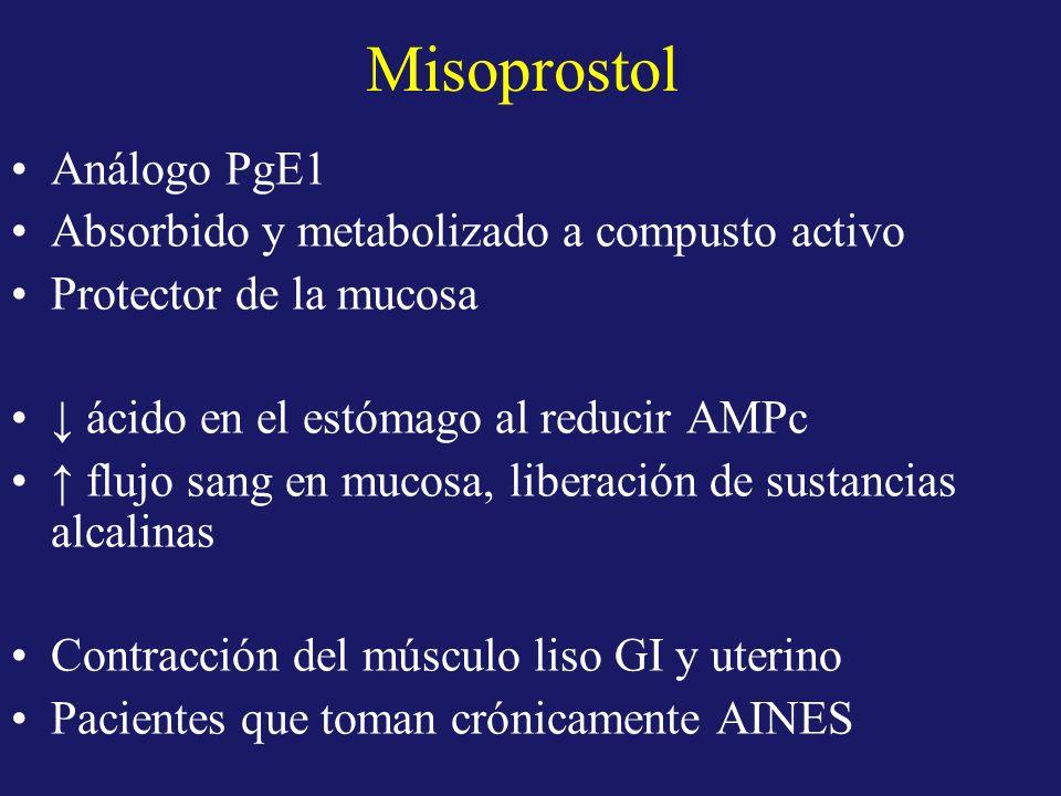 Misoprostol Análogo PgE1 Absorbido y metabolizado a compusto activo Protector de la mucosa ácido en el estómago al reducir AMPc flujo sang en mucosa,