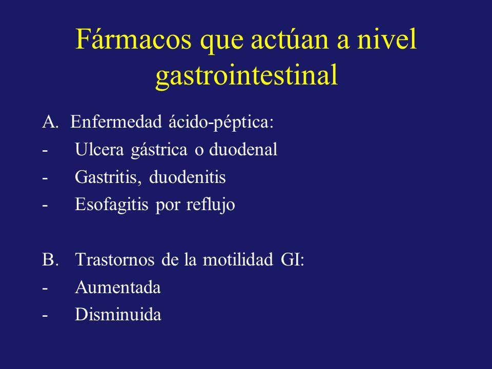 A. Enfermedad ácido-péptica: -Ulcera gástrica o duodenal -Gastritis, duodenitis -Esofagitis por reflujo B.Trastornos de la motilidad GI: -Aumentada -D