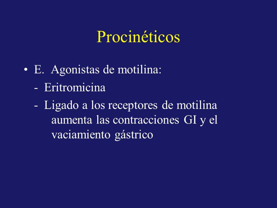 Procinéticos E. Agonistas de motilina: - Eritromicina - Ligado a los receptores de motilina aumenta las contracciones GI y el vaciamiento gástrico