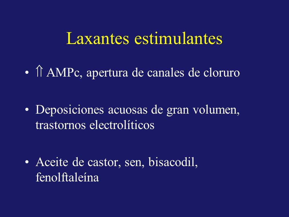 Laxantes estimulantes AMPc, apertura de canales de cloruro Deposiciones acuosas de gran volumen, trastornos electrolíticos Aceite de castor, sen, bisa