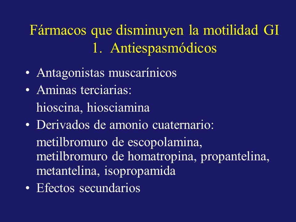 Fármacos que disminuyen la motilidad GI 1. Antiespasmódicos Antagonistas muscarínicos Aminas terciarias: hioscina, hiosciamina Derivados de amonio cua