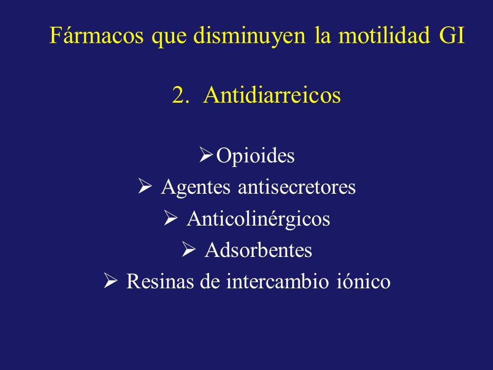 Fármacos que disminuyen la motilidad GI 2. Antidiarreicos Opioides Agentes antisecretores Anticolinérgicos Adsorbentes Resinas de intercambio iónico
