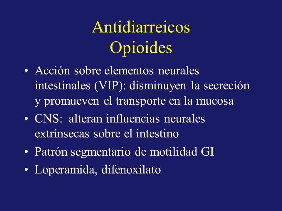 Antidiarreicos Opioides Acción sobre elementos neurales intestinales (VIP): disminuyen la secreción y promueven el transporte en la mucosa CNS: altera